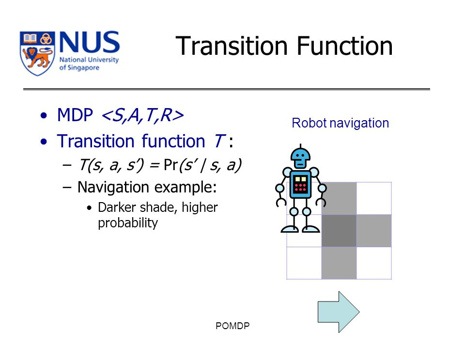 MDP Transition function T : –T(s, a, s') = Pr(s' | s, a) –Navigation example: Darker shade, higher probability POMDP Robot navigation Transition Function