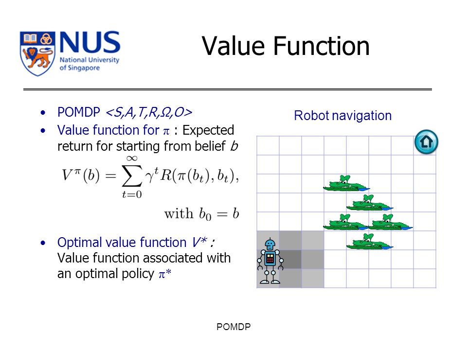 POMDP Value function for π : Expected return for starting from belief b Optimal value function V* : Value function associated with an optimal policy π* POMDP Robot navigation Value Function