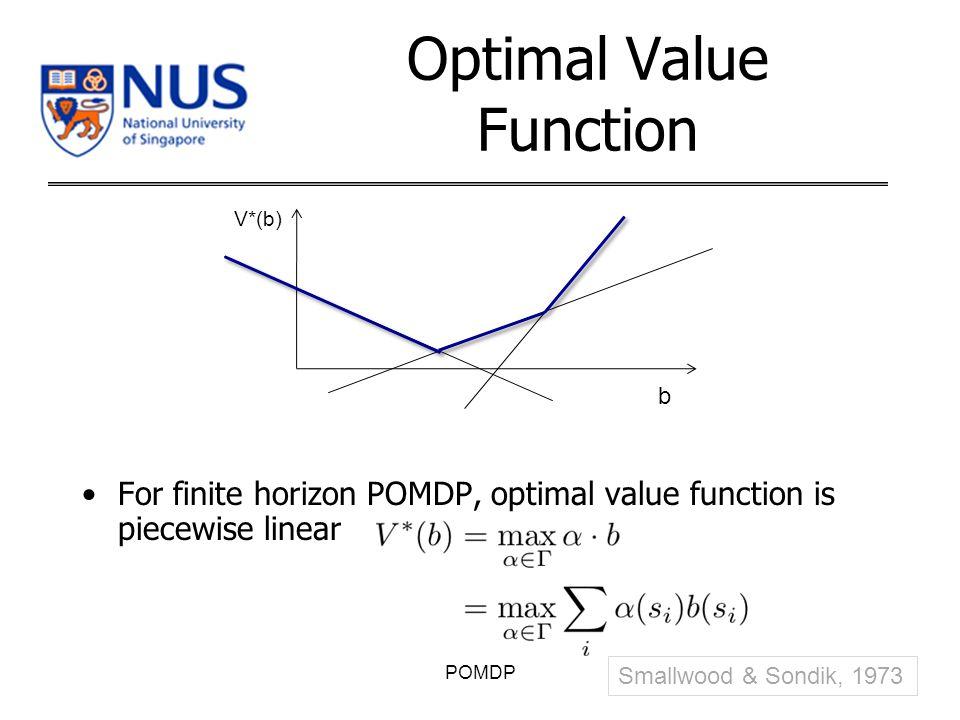 Optimal Value Function For finite horizon POMDP, optimal value function is piecewise linear POMDP V*(b) b Smallwood & Sondik, 1973