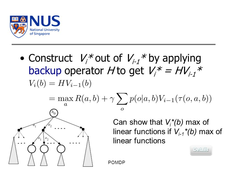 Construct V i * out of V i-1 * by applying backup operator H to get V i * = HV i-1 * POMDP Can show that V i *(b) max of linear functions if V i-1 *(b) max of linear functions