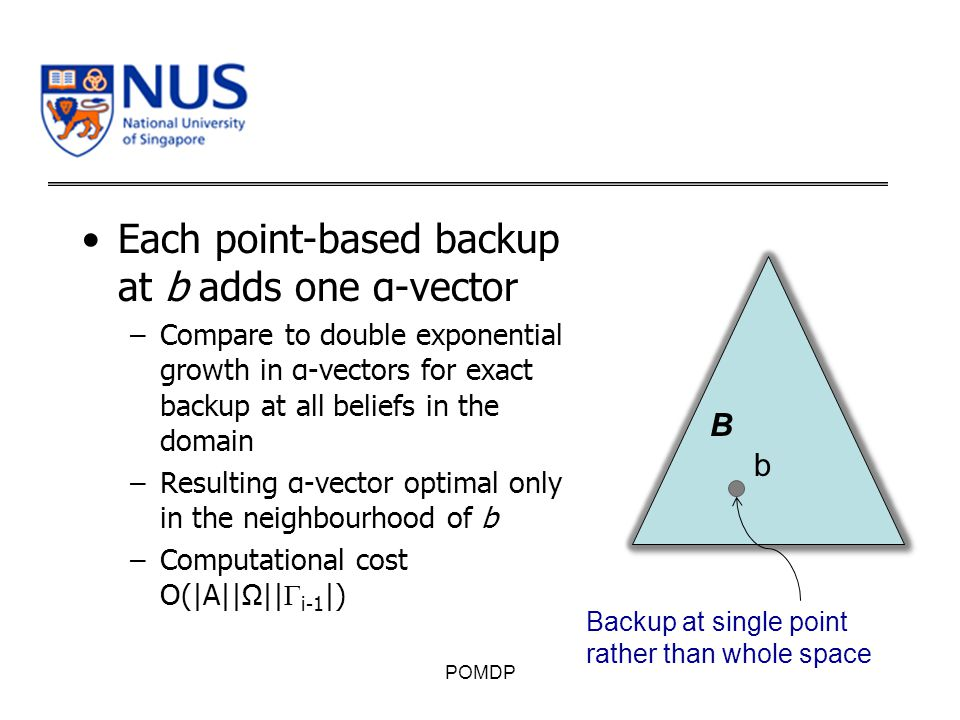 Each point-based backup at b adds one α-vector –Compare to double exponential growth in α-vectors for exact backup at all beliefs in the domain –Resulting α-vector optimal only in the neighbourhood of b –Computational cost O(|A||Ω|| Γ i-1 |) POMDP B B b Backup at single point rather than whole space