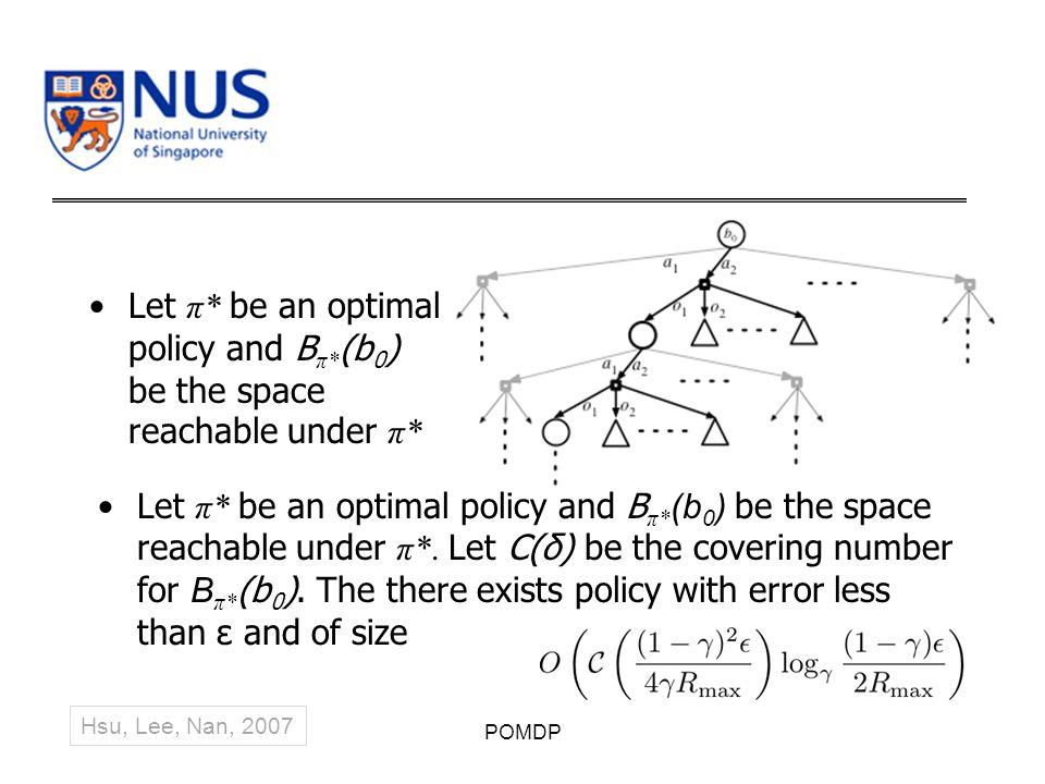 Let π* be an optimal policy and B π* (b 0 ) be the space reachable under π* POMDP Let π* be an optimal policy and B π* (b 0 ) be the space reachable under π*.