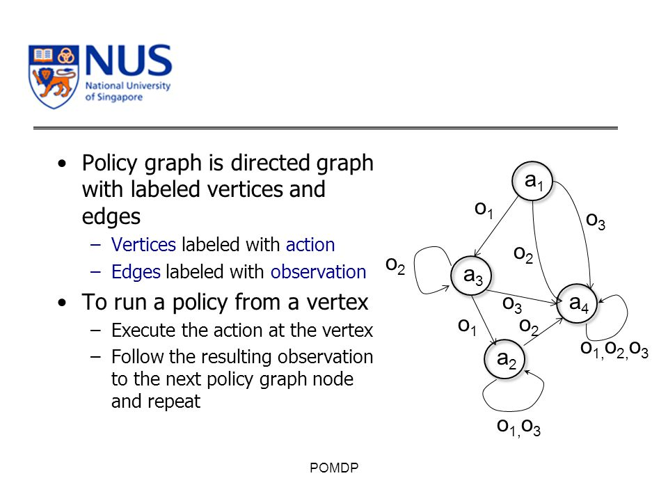 Policy graph is directed graph with labeled vertices and edges –Vertices labeled with action –Edges labeled with observation To run a policy from a vertex –Execute the action at the vertex –Follow the resulting observation to the next policy graph node and repeat POMDP a1a1 a4a4 a3a3 a2a2 o1o1 o1o1 o 1, o 3 o2o2 o2o2 o 1, o 2, o 3 o2o2 o3o3 o3o3