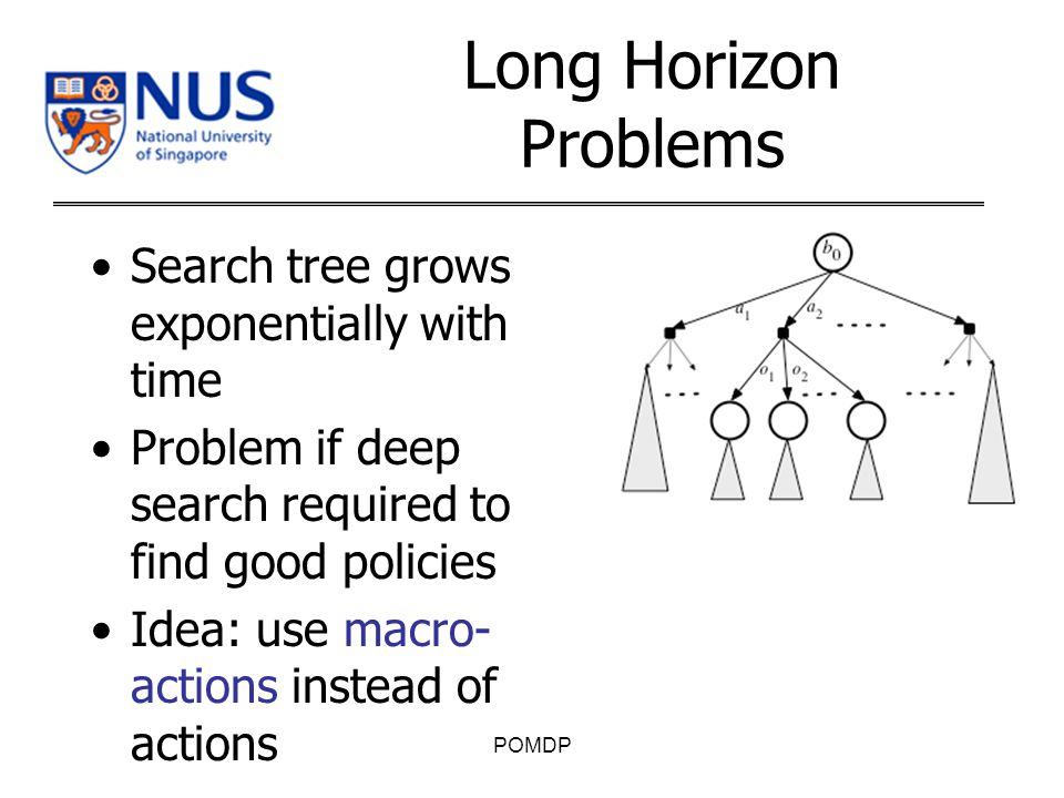 Long Horizon Problems Search tree grows exponentially with time Problem if deep search required to find good policies Idea: use macro- actions instead of actions POMDP