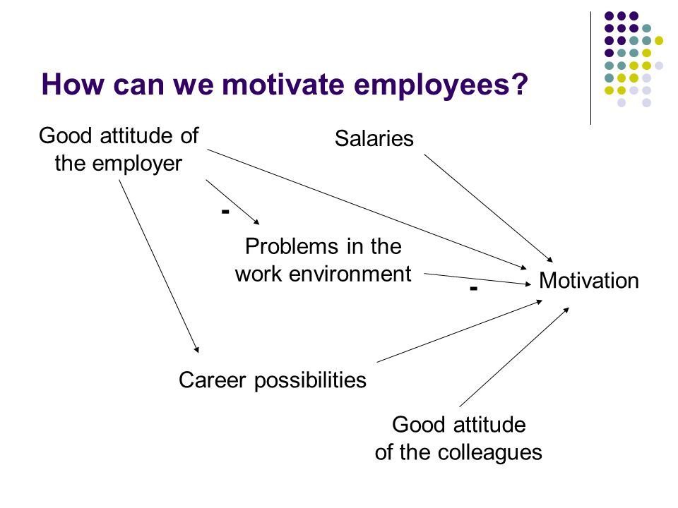 How can we motivate employees.