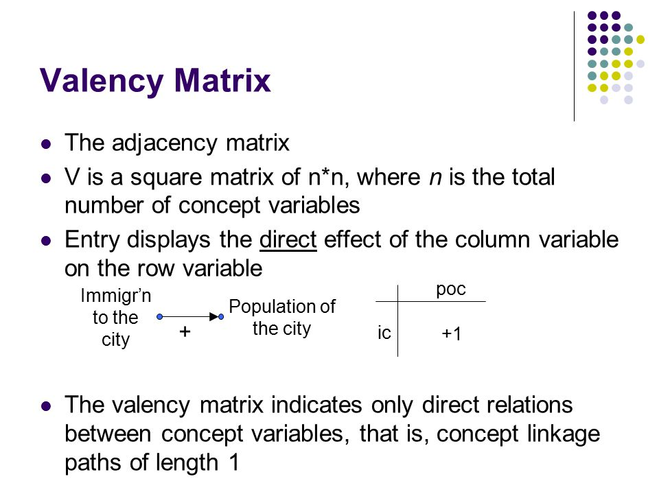 Valency Matrix The adjacency matrix V is a square matrix of n*n, where n is the total number of concept variables Entry displays the direct effect of the column variable on the row variable The valency matrix indicates only direct relations between concept variables, that is, concept linkage paths of length 1 Immigr'n to the city Population of the city + ic poc +1
