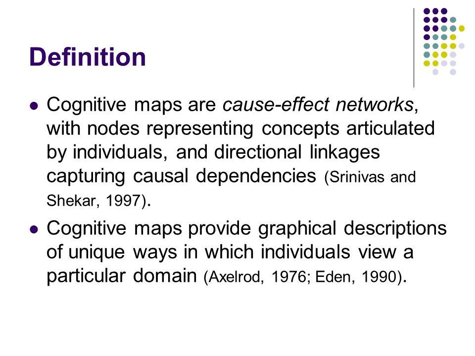 Domain Analysis (Centrality) 34