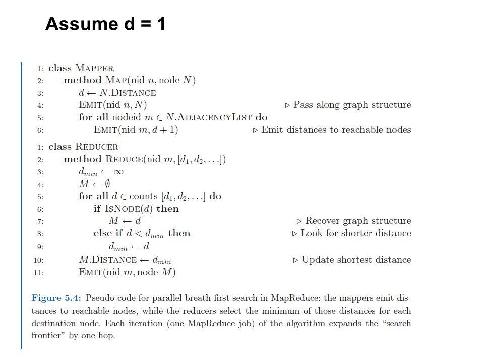 Assume d = 1