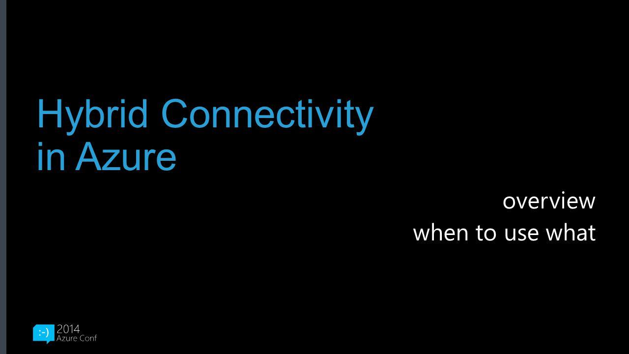 Evolving Enterprise Infrastructure Corporate Network Virtual Network