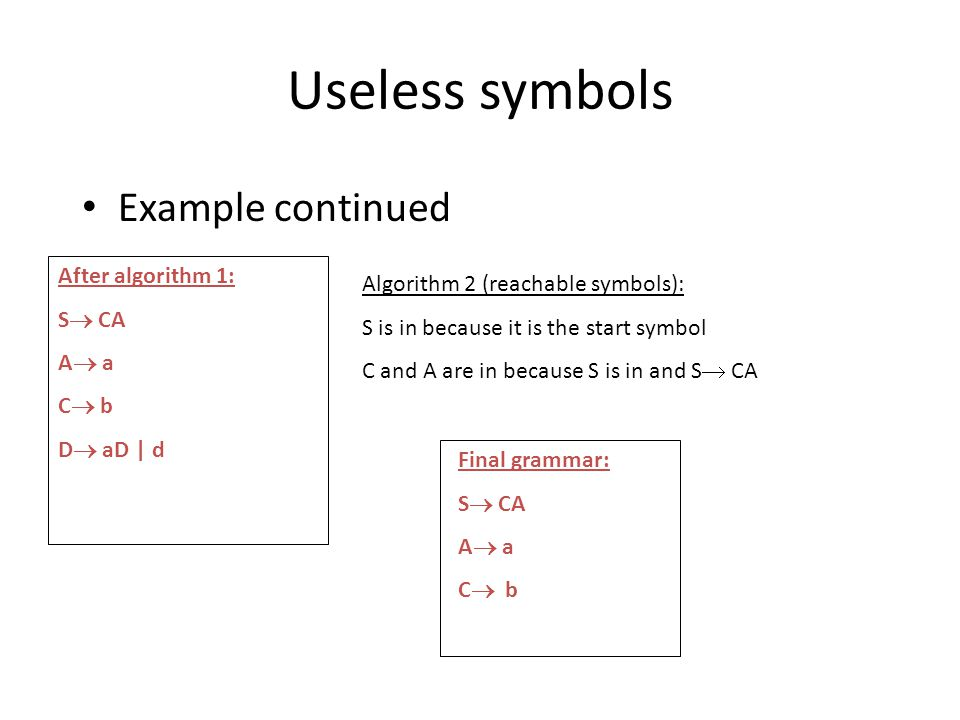 Useless symbols Example continued After algorithm 1: S  CA A  a C  b D  aD   d Algorithm 2 (reachable symbols): S is in because it is the start symbol C and A are in because S is in and S  CA Final grammar: S  CA A  a C  b