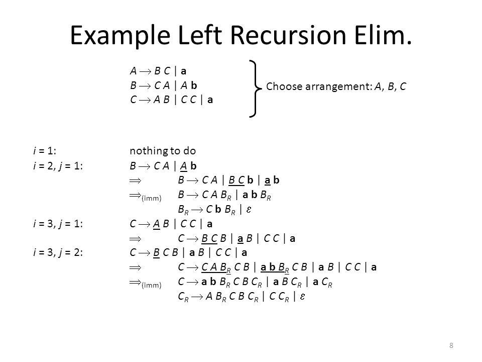 8 Example Left Recursion Elim.