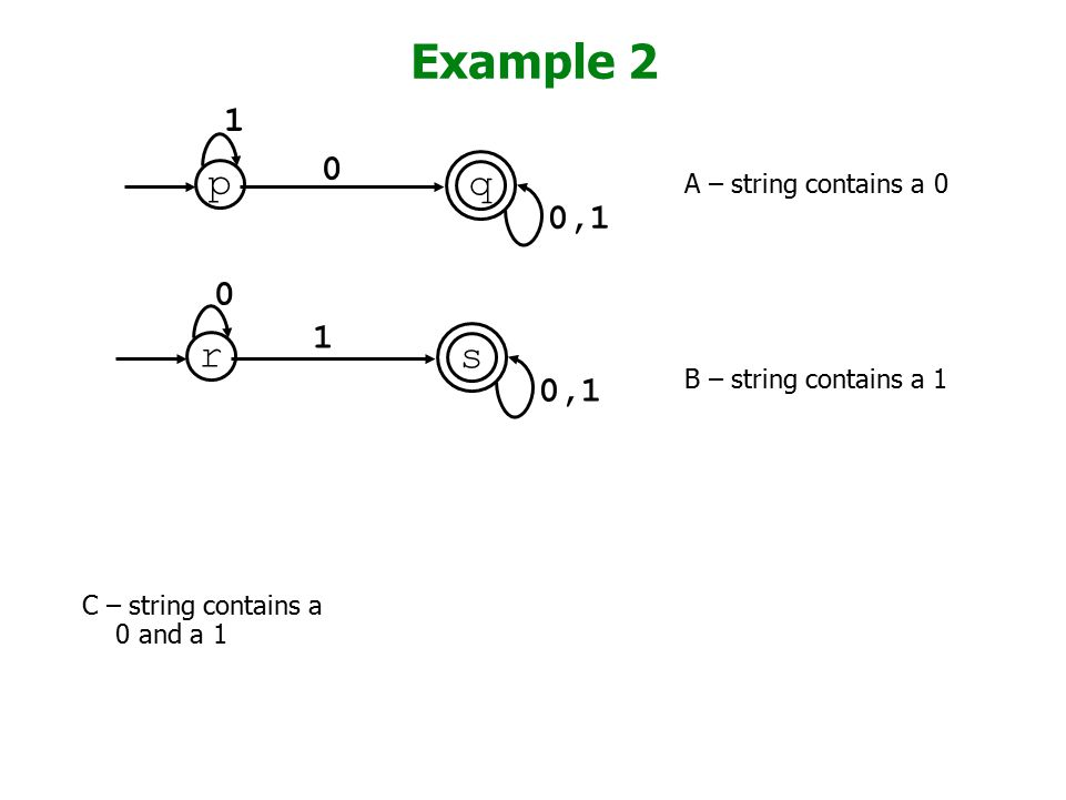 Example 2 p q 0 r s 1 0 1 0,1 A – string contains a 0 B – string contains a 1 C – string contains a 0 and a 1