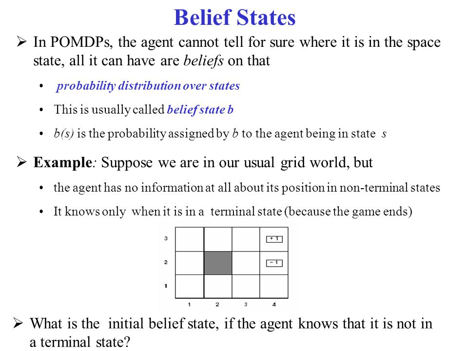 Belief States  In POMDPs, the agent cannot tell for sure where it is in the space state, all it can have are beliefs on that probability distribution