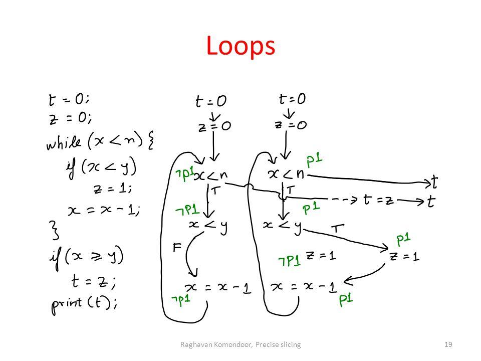 Loops Raghavan Komondoor, Precise slicing19