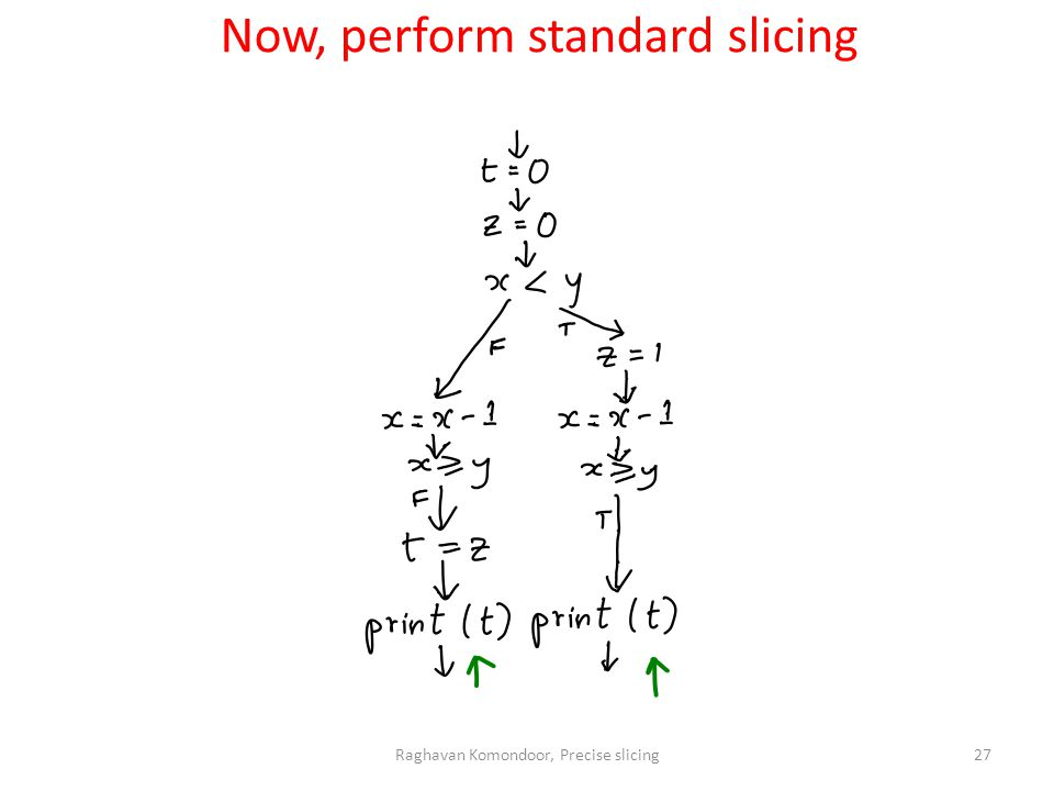 Raghavan Komondoor, Precise slicing27 Now, perform standard slicing