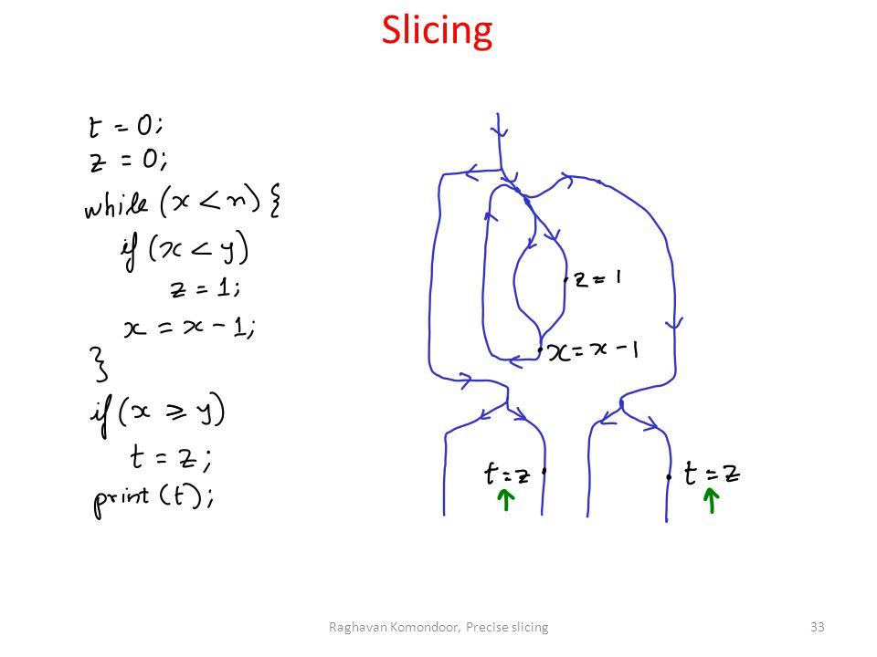 Raghavan Komondoor, Precise slicing33 Slicing