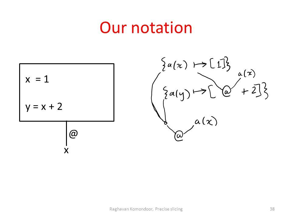 Our notation Raghavan Komondoor, Precise slicing x = 1 y = x + 2 x @ 38