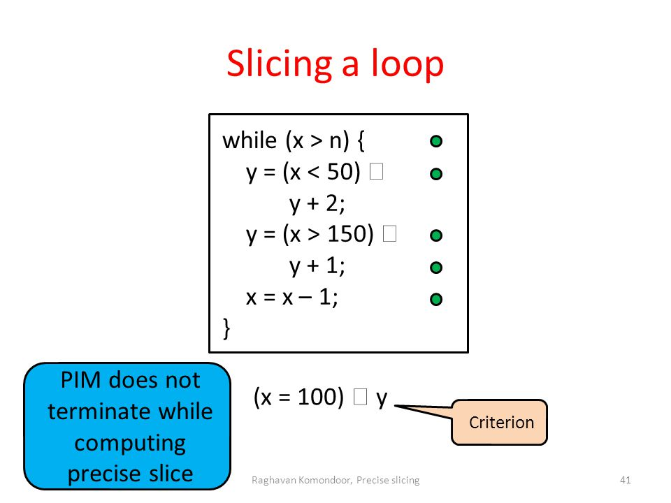 Slicing a loop Criterion Raghavan Komondoor, Precise slicing41 PIM does not terminate while computing precise slice