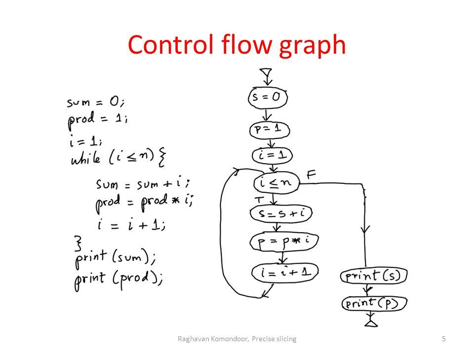 Control flow graph Raghavan Komondoor, Precise slicing5