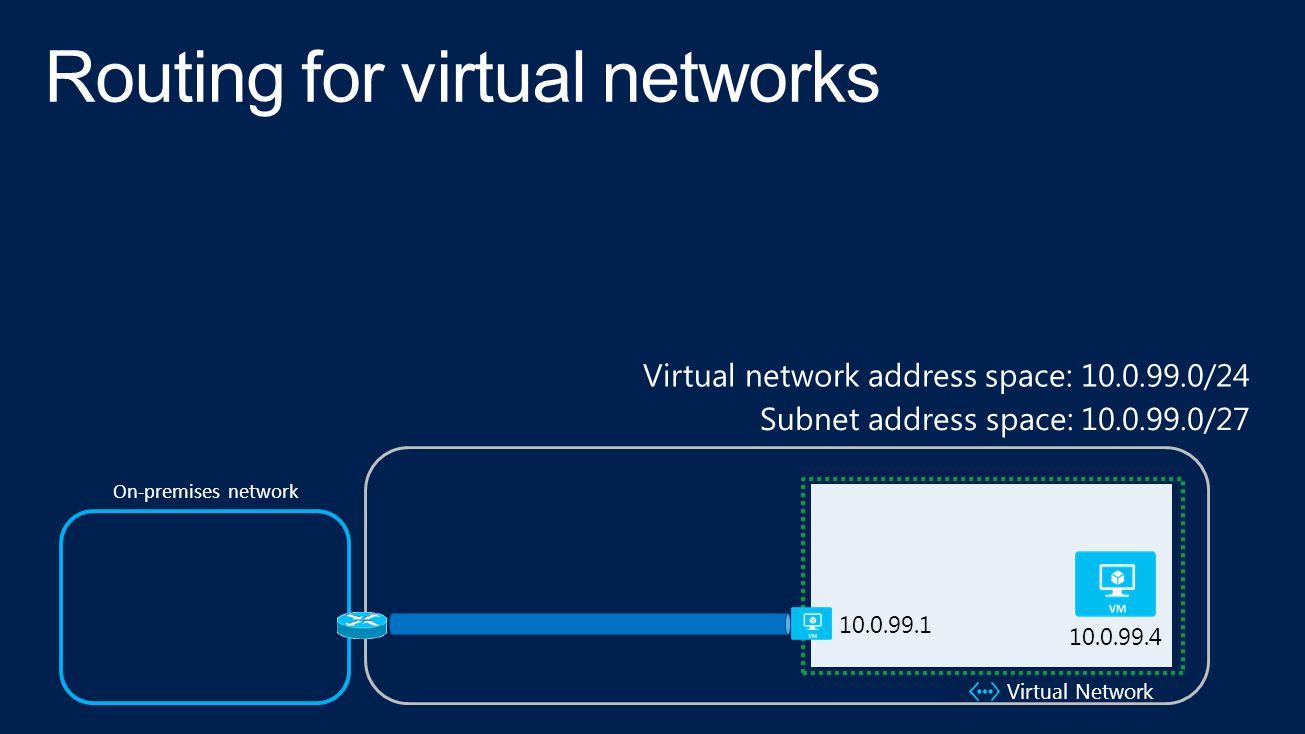 10.0.99.4 Virtual Network 10.0.99.1 On-premises network