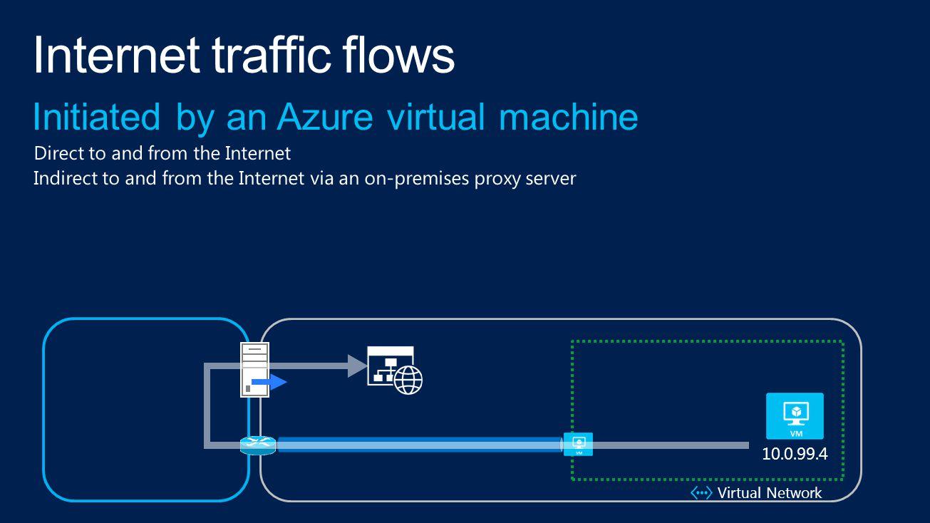 Virtual Network 10.0.99.4