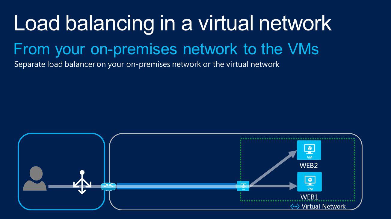 Virtual Network WEB2