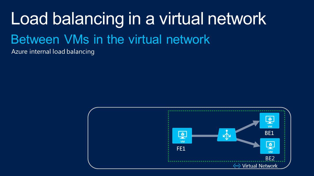 Virtual Network BE1 FE1