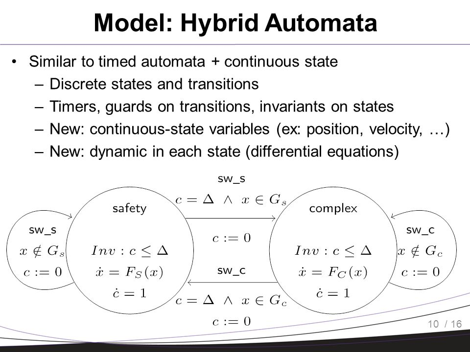 / 16 Model: Hybrid Automata Similar to timed automata + continuous state –Discrete states and transitions –Timers, guards on transitions, invariants on states –New: continuous-state variables (ex: position, velocity, …) –New: dynamic in each state (differential equations) 10
