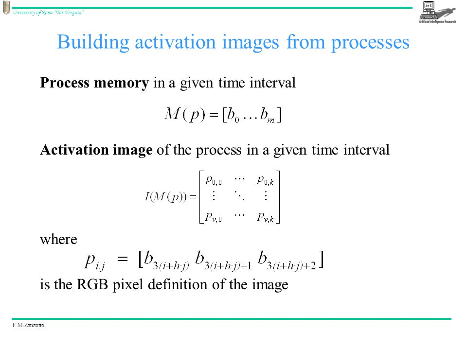 F.M.Zanzotto University of Rome Tor Vergata Process memory in a given time interval Activation image of the process in a given time interval where is the RGB pixel definition of the image Building activation images from processes