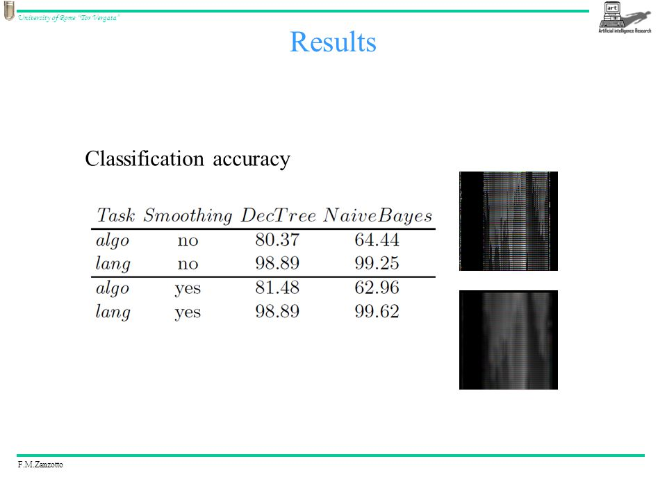 F.M.Zanzotto University of Rome Tor Vergata Results Classification accuracy