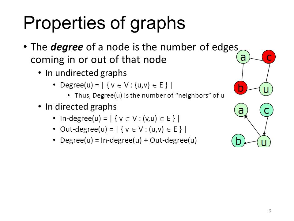 Properties of graphs The degree of a node is the number of edges coming in or out of that node In undirected graphs Degree(u) = | { v  V : {u,v}  E } | Thus, Degree(u) is the number of neighbors of u In directed graphs In-degree(u) = | { v  V : (v,u)  E } | Out-degree(u) = | { v  V : (u,v)  E } | Degree(u) = In-degree(u) + Out-degree(u) 6