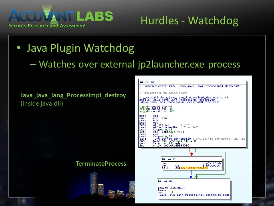 Hurdles - Watchdog Java Plugin Watchdog – Watches over external jp2launcher.exe process Java_java_lang_ProcessImpl_destroy (inside java.dll) Terminate