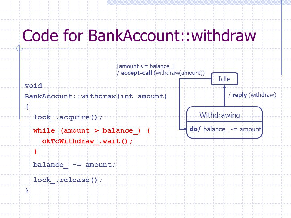 Code for BankAccount::withdraw void BankAccount::withdraw(int amount) { lock_.acquire(); while (amount > balance_) { okToWithdraw_.wait(); } balance_