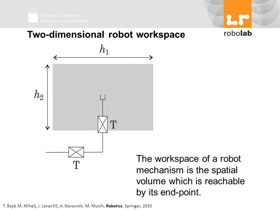 T. Bajd, M. Mihelj, J. Lenarčič, A. Stanovnik, M. Munih, Robotics, Springer, 2010 The workspace of a robot mechanism is the spatial volume which is re