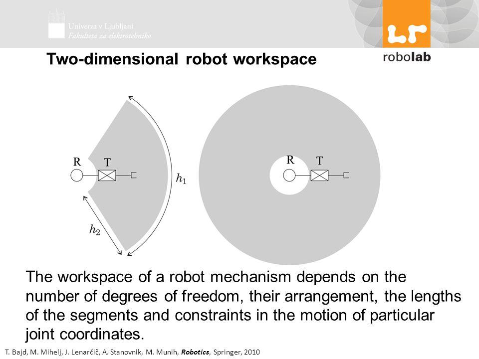 T. Bajd, M. Mihelj, J. Lenarčič, A. Stanovnik, M. Munih, Robotics, Springer, 2010 The workspace of a robot mechanism depends on the number of degrees