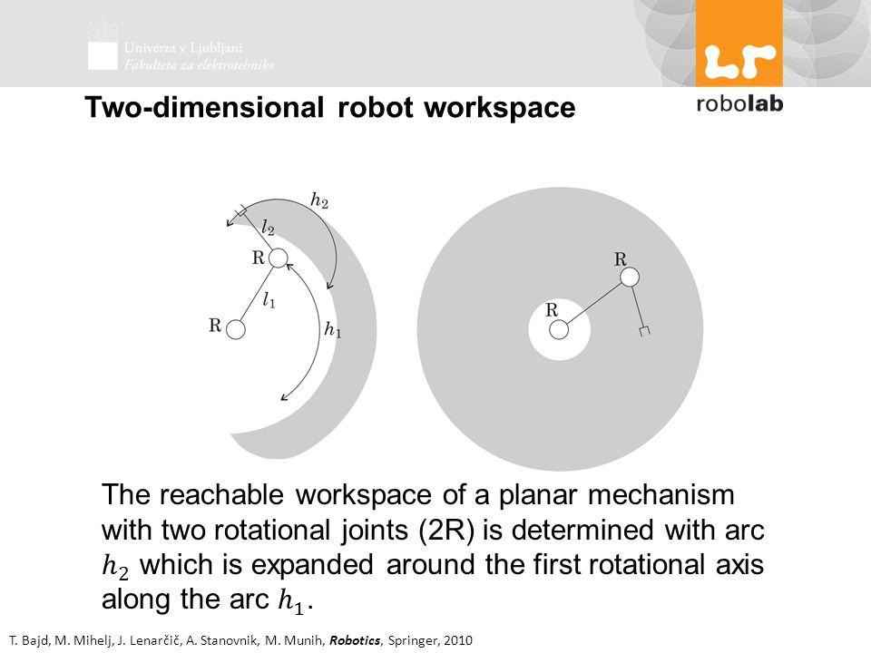 T. Bajd, M. Mihelj, J. Lenarčič, A. Stanovnik, M. Munih, Robotics, Springer, 2010 Two-dimensional robot workspace
