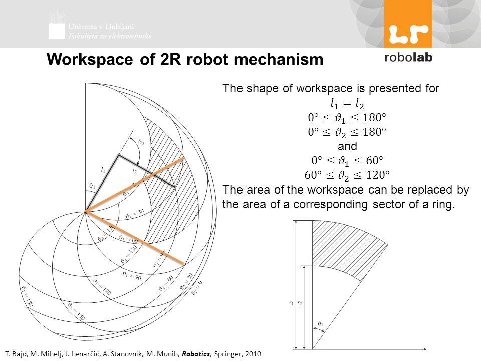 T. Bajd, M. Mihelj, J. Lenarčič, A. Stanovnik, M. Munih, Robotics, Springer, 2010 Workspace of 2R robot mechanism