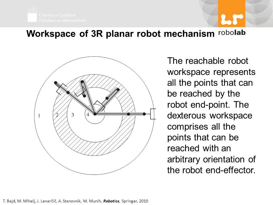 T. Bajd, M. Mihelj, J. Lenarčič, A. Stanovnik, M. Munih, Robotics, Springer, 2010 Workspace of 3R planar robot mechanism The reachable robot workspace