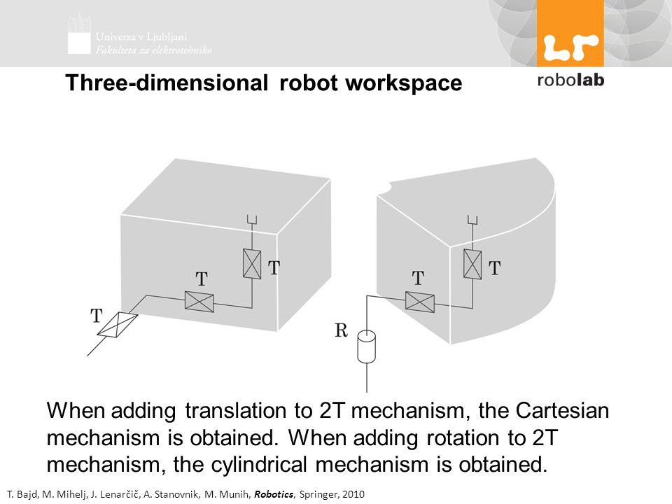 T. Bajd, M. Mihelj, J. Lenarčič, A. Stanovnik, M. Munih, Robotics, Springer, 2010 When adding translation to 2T mechanism, the Cartesian mechanism is