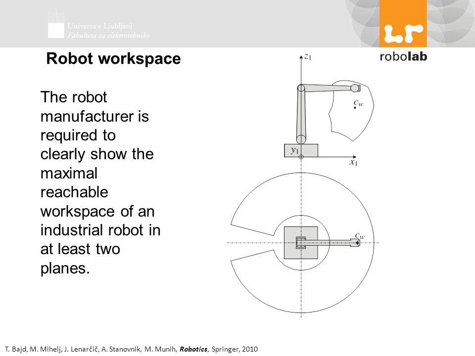 T. Bajd, M. Mihelj, J. Lenarčič, A. Stanovnik, M. Munih, Robotics, Springer, 2010 Robot workspace The robot manufacturer is required to clearly show t