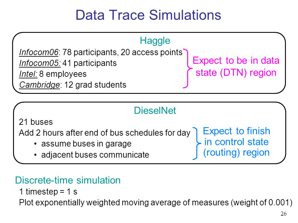 Haggle Infocom06: 78 participants, 20 access points Infocom05: 41 participants Intel: 8 employees Cambridge: 12 grad students DieselNet 21 buses Add 2 hours after end of bus schedules for day assume buses in garage adjacent buses communicate Discrete-time simulation 1 timestep = 1 s Plot exponentially weighted moving average of measures (weight of 0.001) Expect to be in data state (DTN) region Expect to finish in control state (routing) region Data Trace Simulations 26