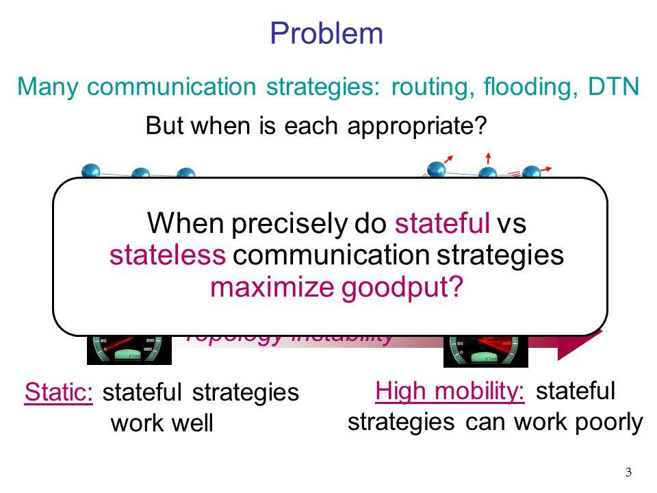 1.Problem  identify when stateful vs stateless strategies max goodput 2.