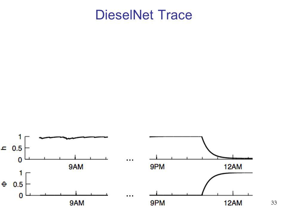 33 DieselNet Trace … …