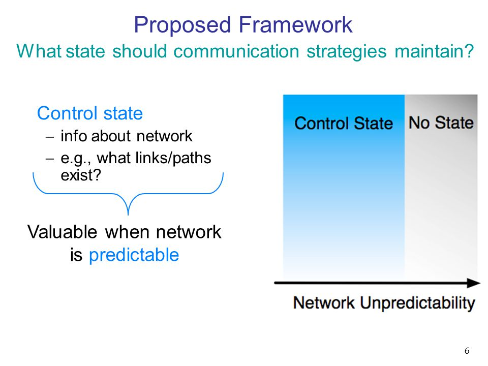network models data traces 1.