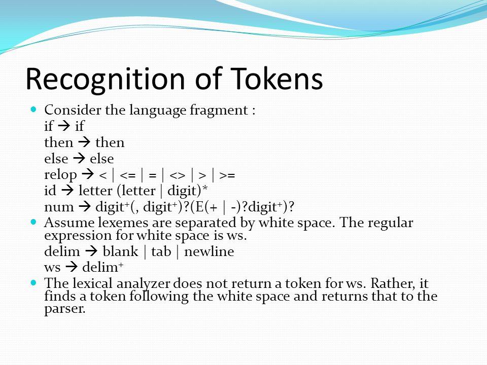 Recognition of Tokens Consider the language fragment : if  if then  then else  else relop  | > | >= id  letter (letter | digit)* num  digit + (, digit + ) (E(+ | -) digit + ).