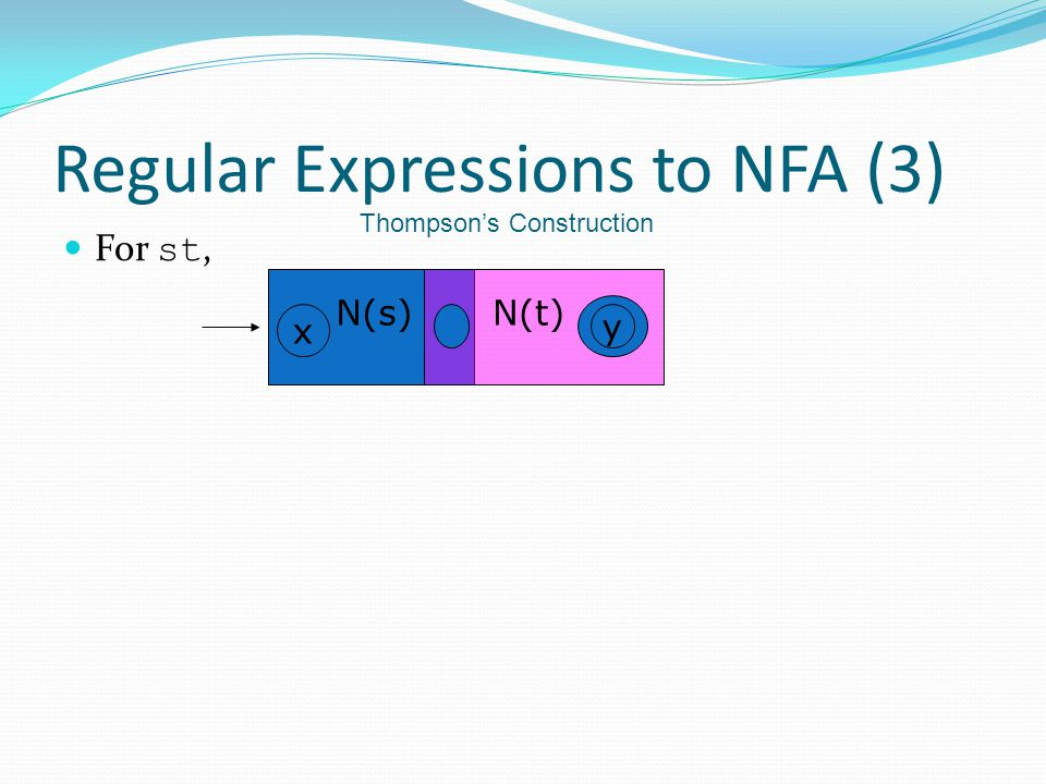 Regular Expressions to NFA (3) For st, x y N(t)N(s) Thompson's Construction