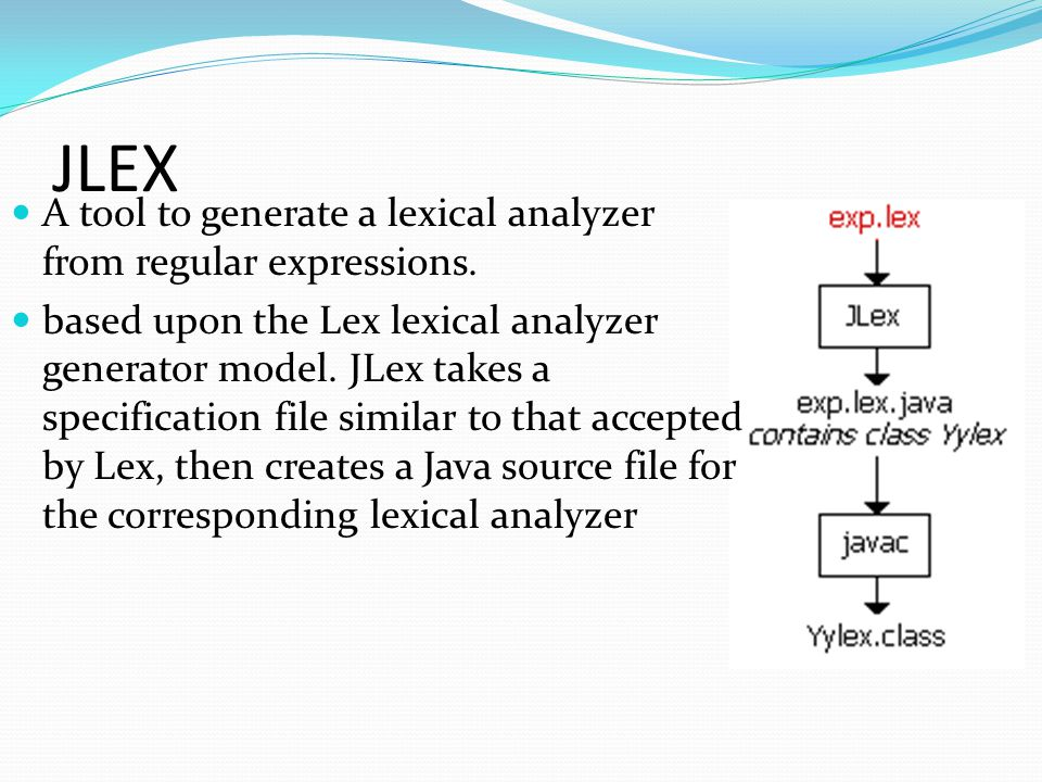 JLEX A tool to generate a lexical analyzer from regular expressions.
