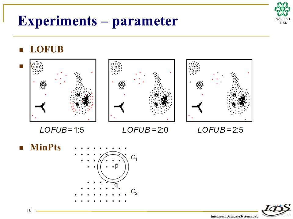 Intelligent Database Systems Lab N.Y.U.S.T. I. M. Experiments – parameter 10 LOFUB \ MinPts