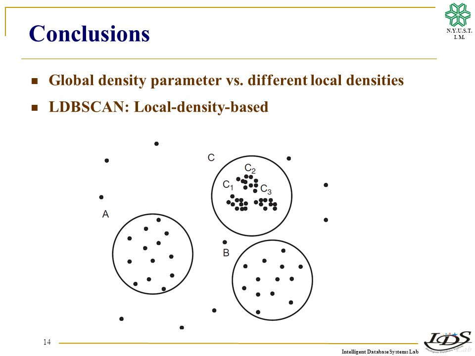 Intelligent Database Systems Lab N.Y.U.S.T.I. M. Conclusions Global density parameter vs.