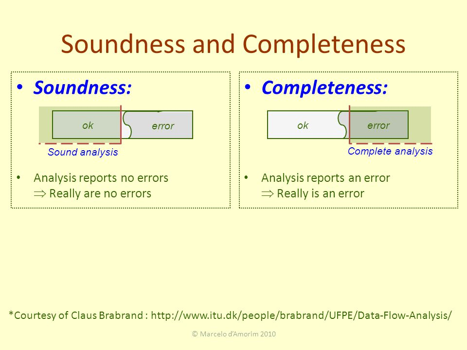 Soundness and Completeness © Marcelo d'Amorim 2010 Soundness: Analysis reports no errors  Really are no errors Completeness: Analysis reports an error  Really is an error ok error Sound analysis ok error Complete analysis *Courtesy of Claus Brabrand : http://www.itu.dk/people/brabrand/UFPE/Data-Flow-Analysis/
